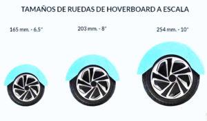 El tamaño y el tipo de ruedas de un hoverboard